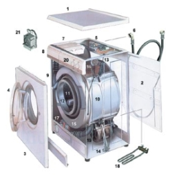 Häufig ▷ - Waschmaschinen Reparatur Berlin   fachgerecht & preiswert ZN04